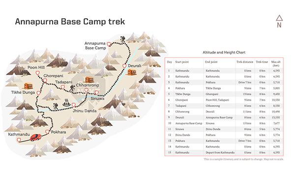 See the trekking route map for the Annapurna Base Camp trek