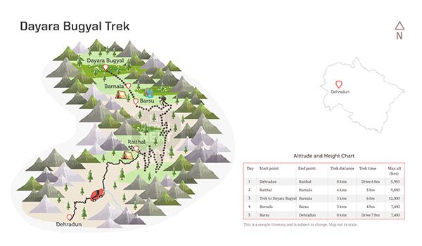 See the trekking route map for the Dayara Bugyal trek.