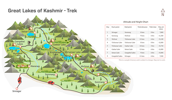 See the trekking route map for the Kashmir Great Lakes trek.