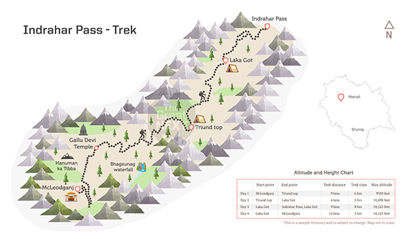 See the trekking route map for the Indrahar Pass trek