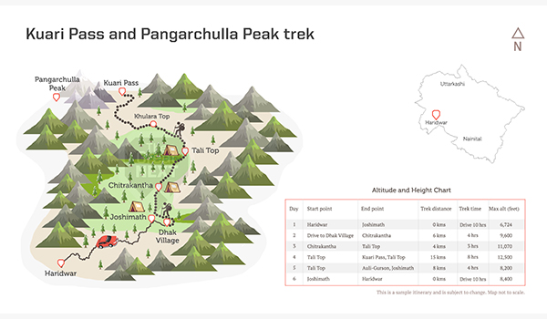 See the trekking route map for the Kuari Pass and Pangarchula Peak trek in Uttarakhand
