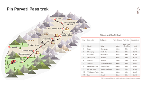 See the trekking route map for the Pin Parvati Pass trek.
