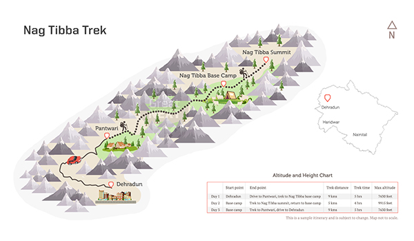 See the trekking route map for the Nag Tibba trek