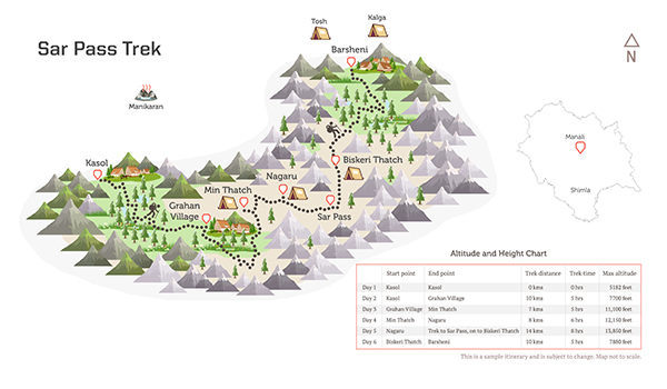 See the trekking route map for the Sar Pass trek